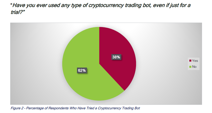 when is cryptocurrency traded