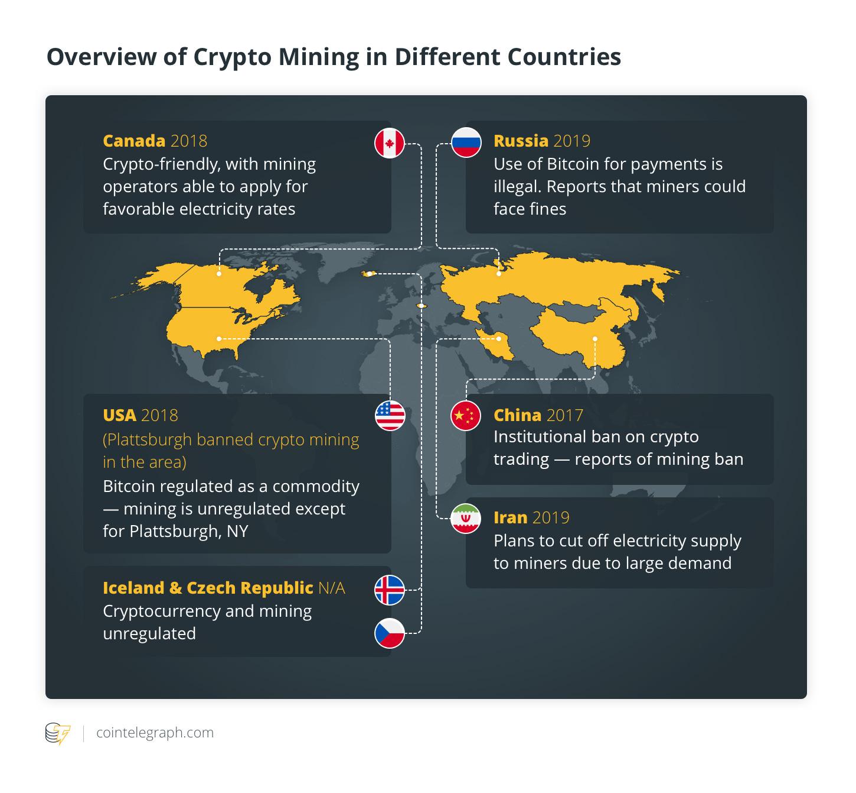 🇪🇺 Crypto Weekly Updates #11: CryptoCompare