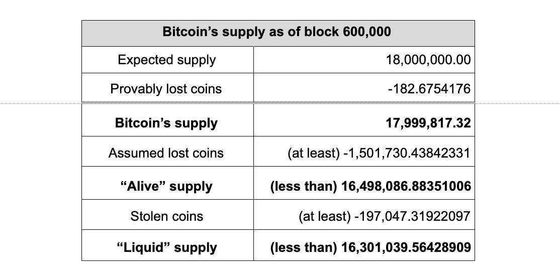 Imagen de Coin Metrics