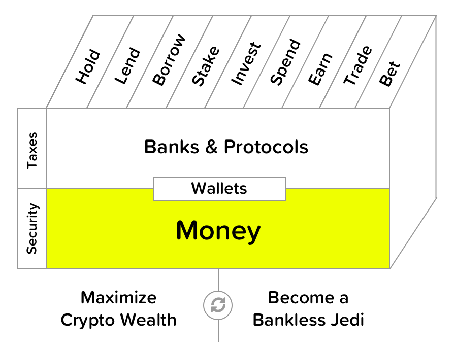 is cryptocurrency a good investment why or why not