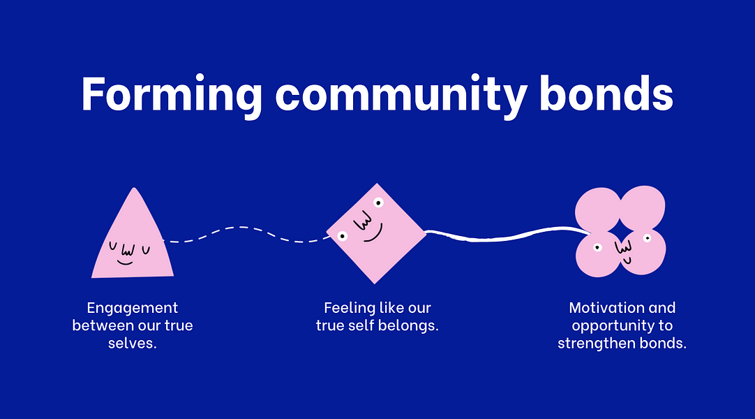 Making Magic: Connection and Belonging at Online Events