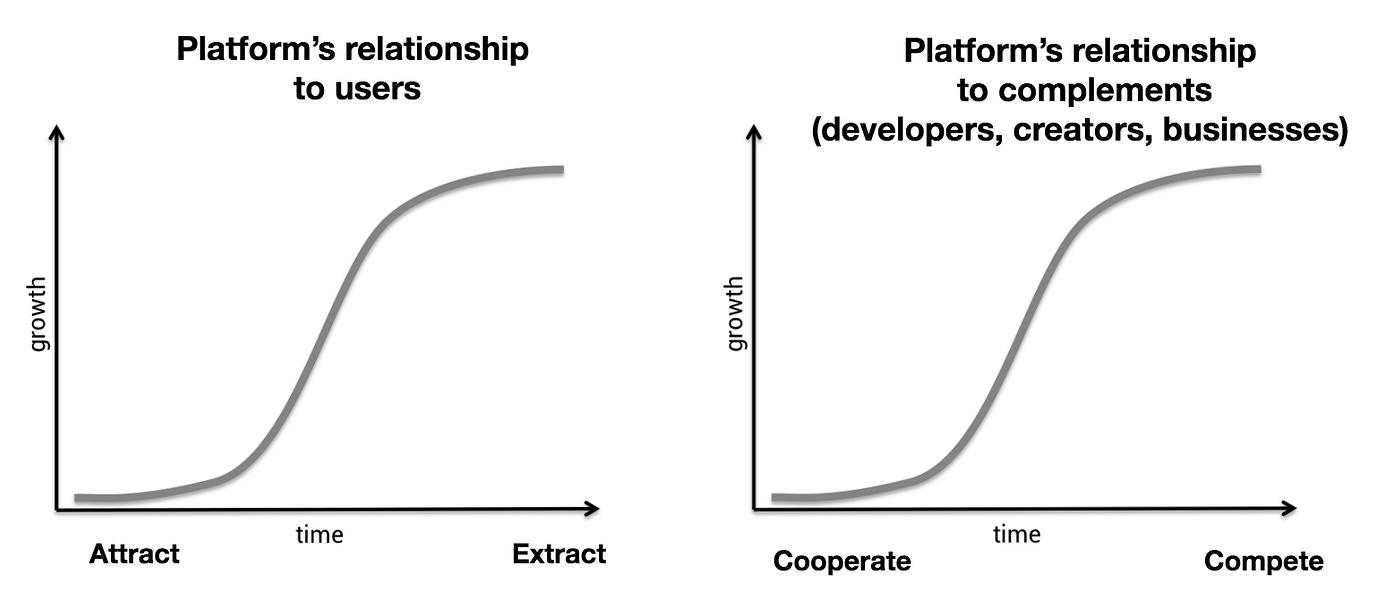Neutral platforms in healthcare
