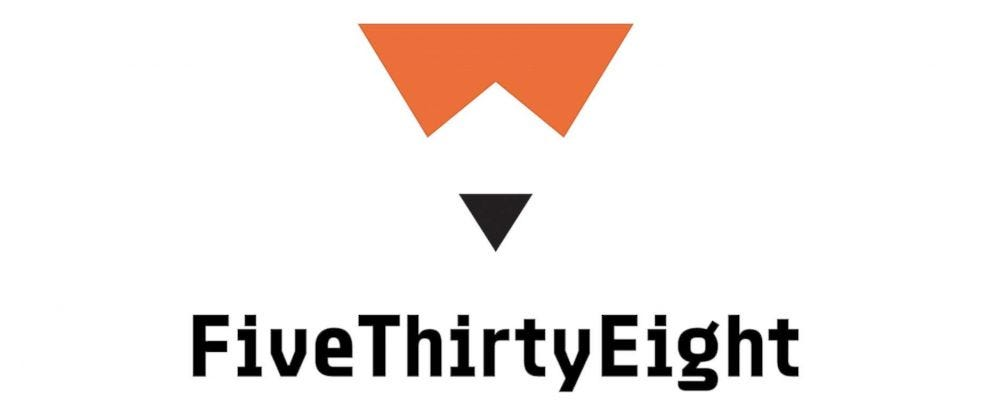 Image result for fivethirtyeight.com logo