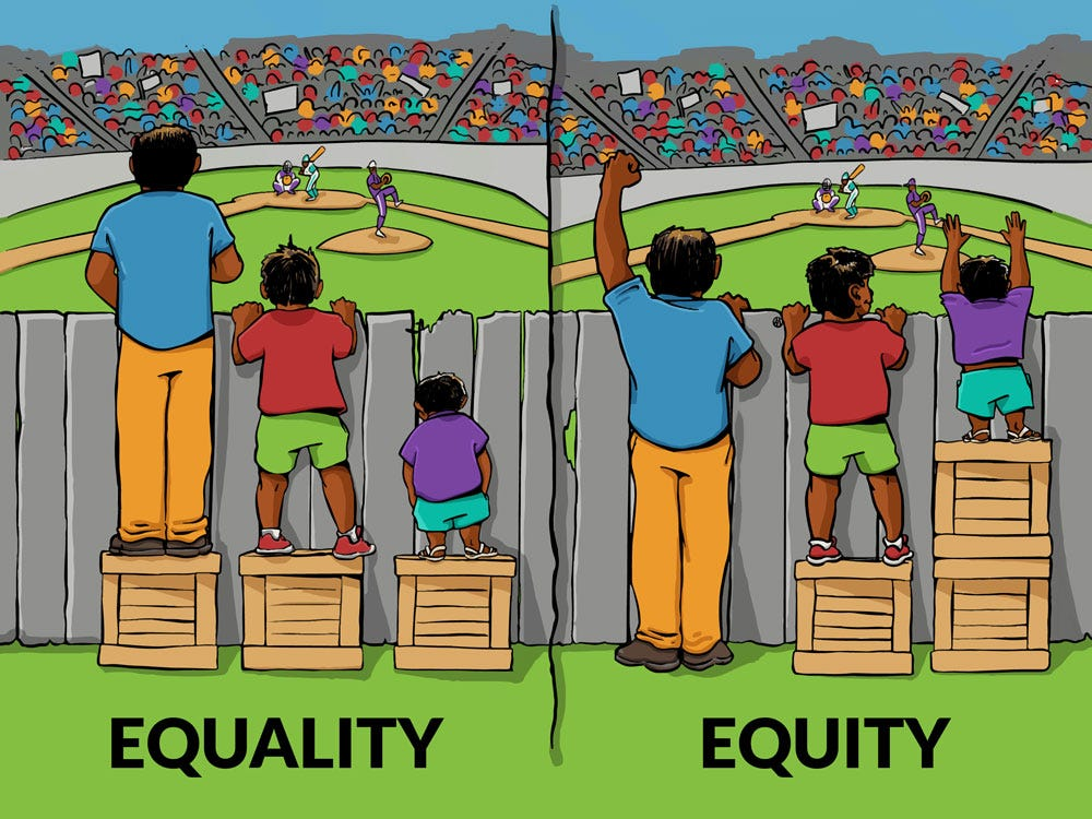 Image result for equity image liberation