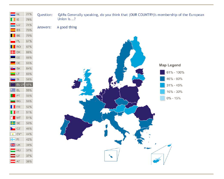 EU support 2007 by country.png