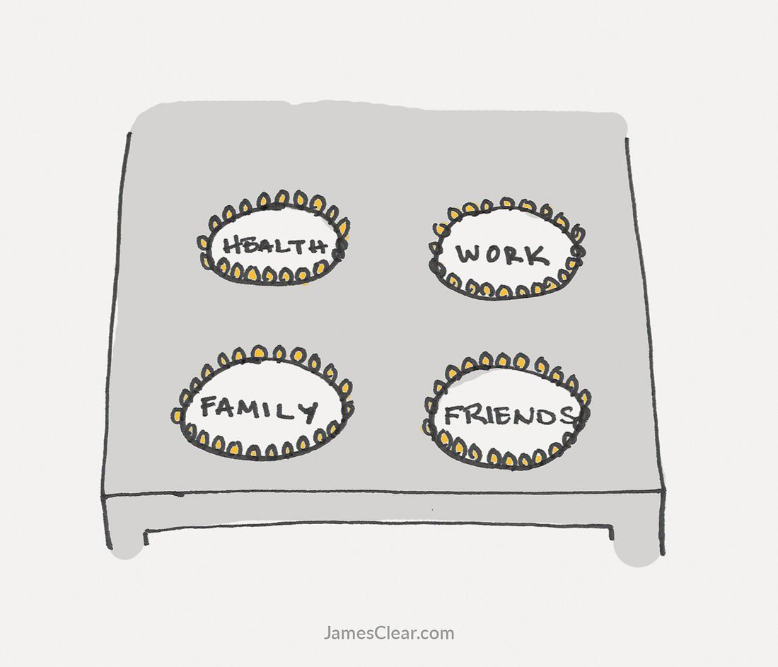 Four Burners Theory of Work-Life Balance