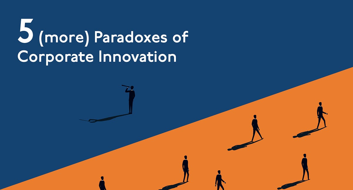 Corporate Innovation - cover