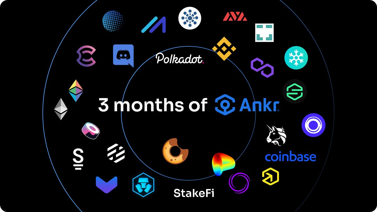 Ankr Updates: 3 months of Ankr, job openings and new products