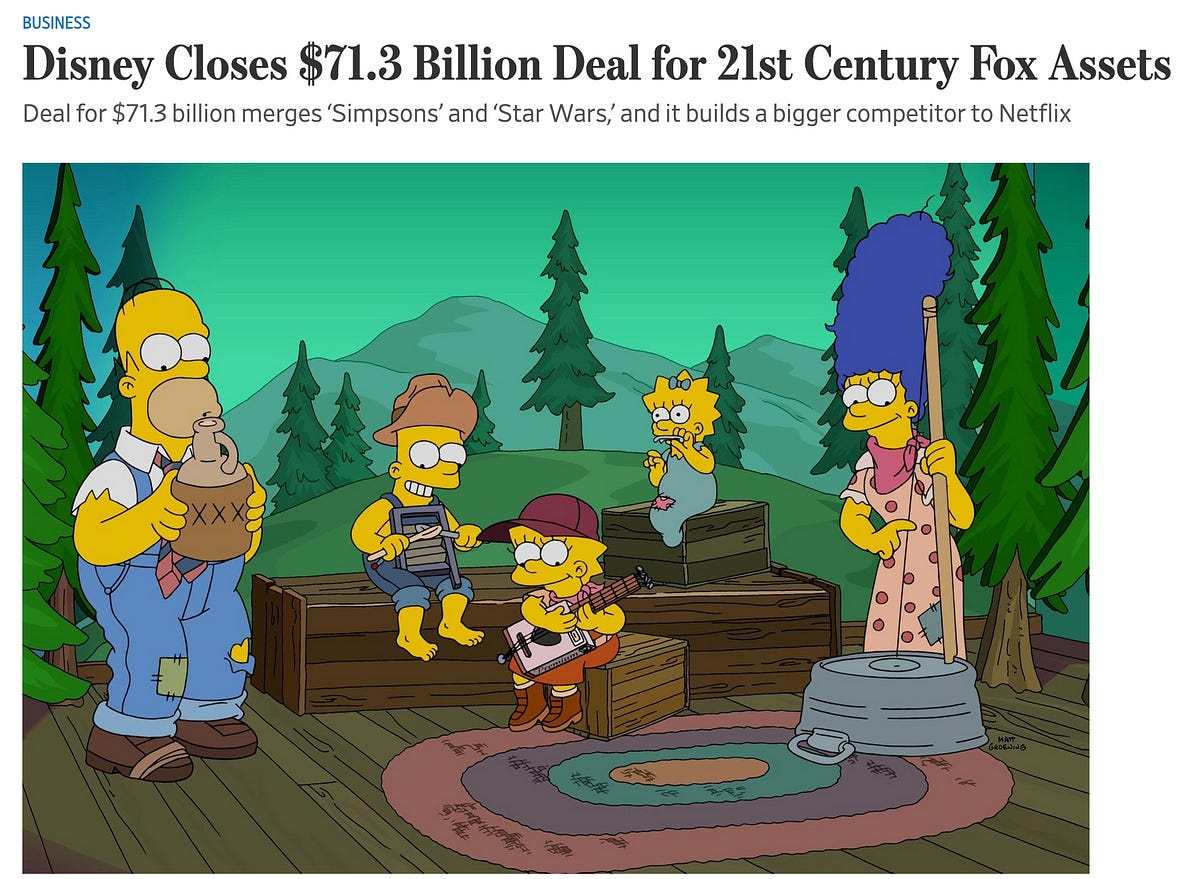 The deal between 21st Century Fox and Disney was  well documented as it evolved from initial offer at the end of 2017 through to its completion in Mar