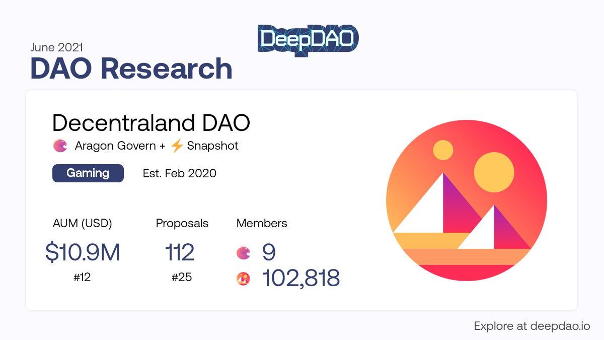 Decentraland Platform: A DAO Controlling a Metaverse Game