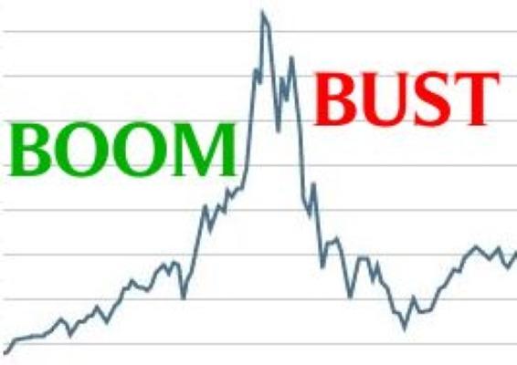 BoomBustProfit$ Newsletter