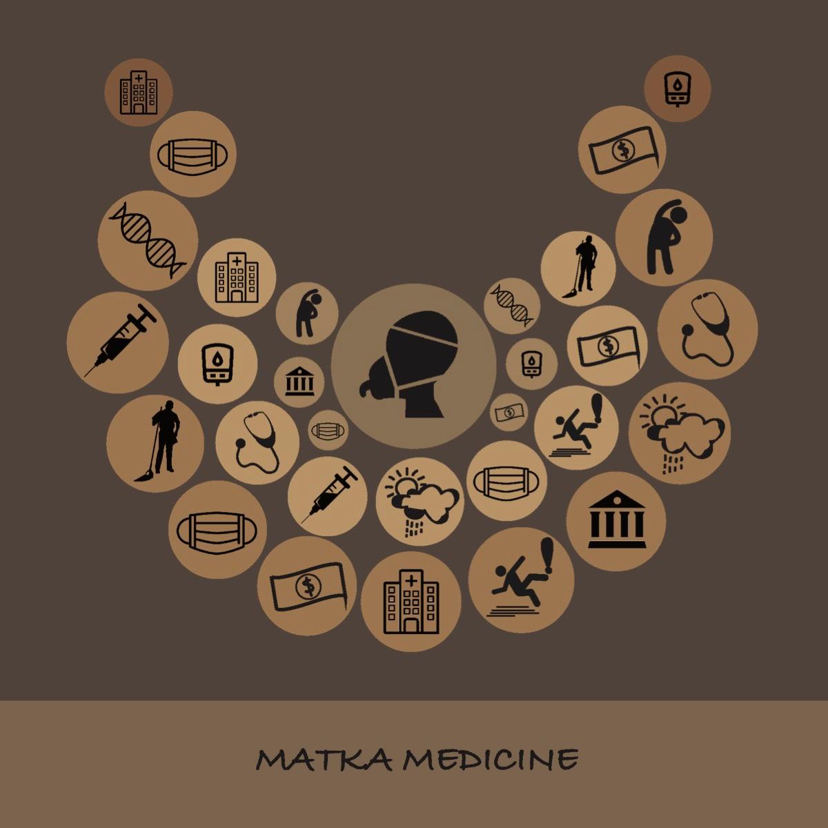 Matka Medicine