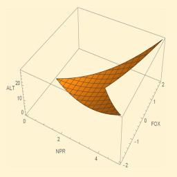 mathestate newsletter