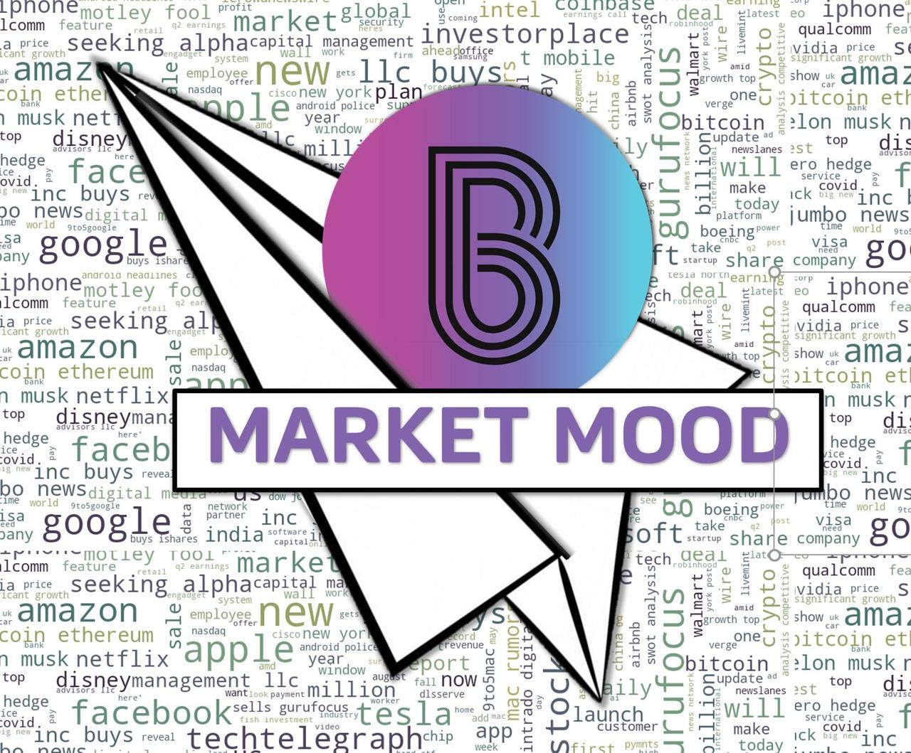 Market Mood