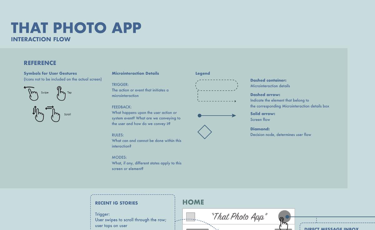 Screenshot from Havana Nguyen's IX flow template.