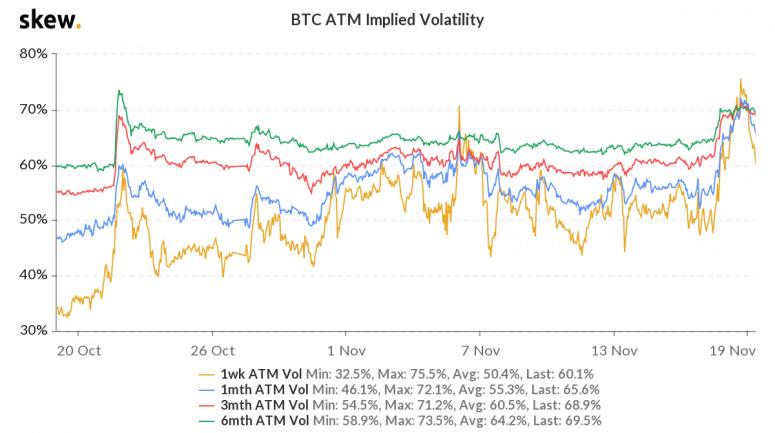 skew_btc_atm_implied_volatility-1