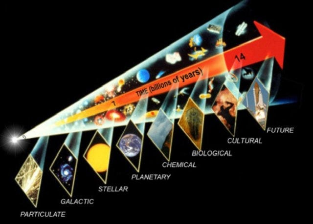 Stages of Cosmic Evolution_Eric Chaisson