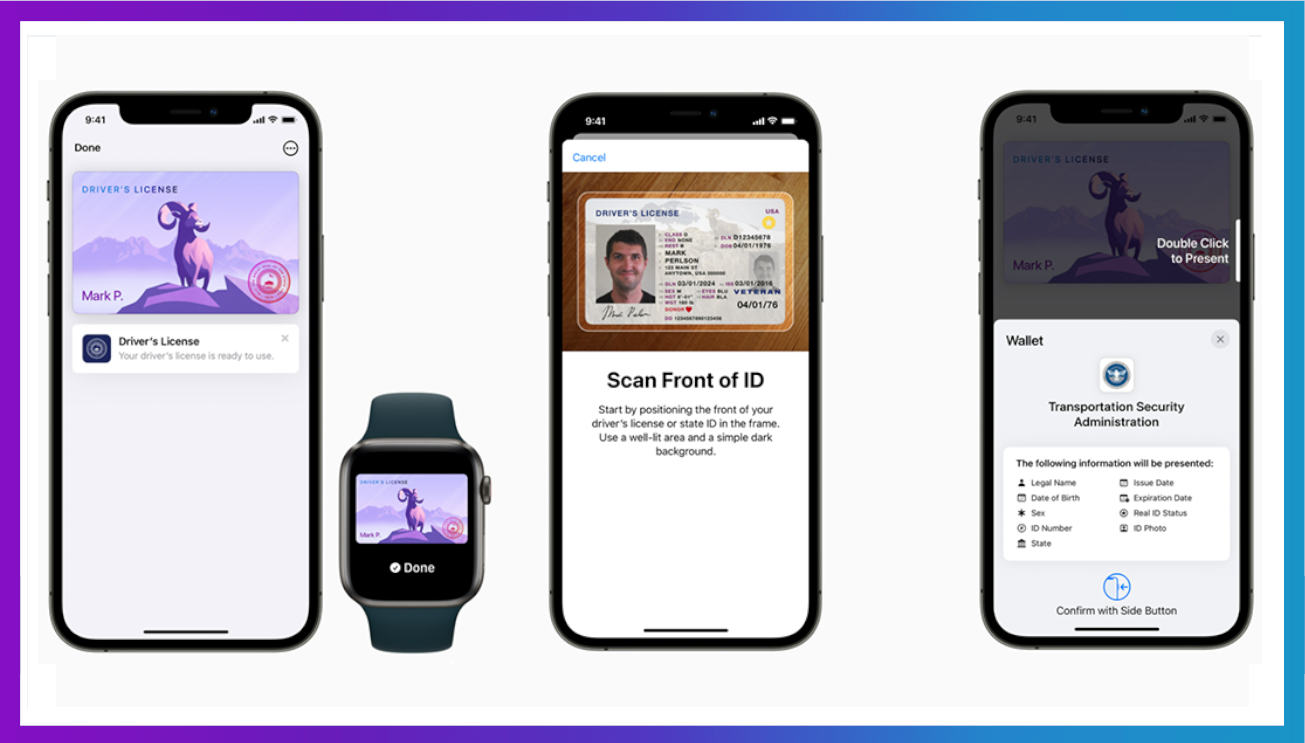 Examples of Apple Wallet in action.