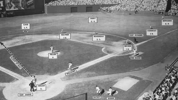 Should Your Team Be Shifting More? - Central North Carolina Men's Senior  Baseball League