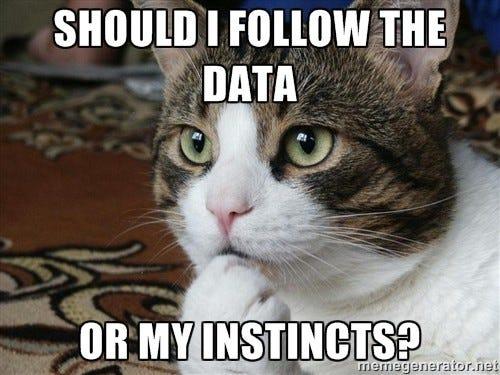 Without theory, data science is just about cat memes   by Benjamin Ting    Towards Data Science