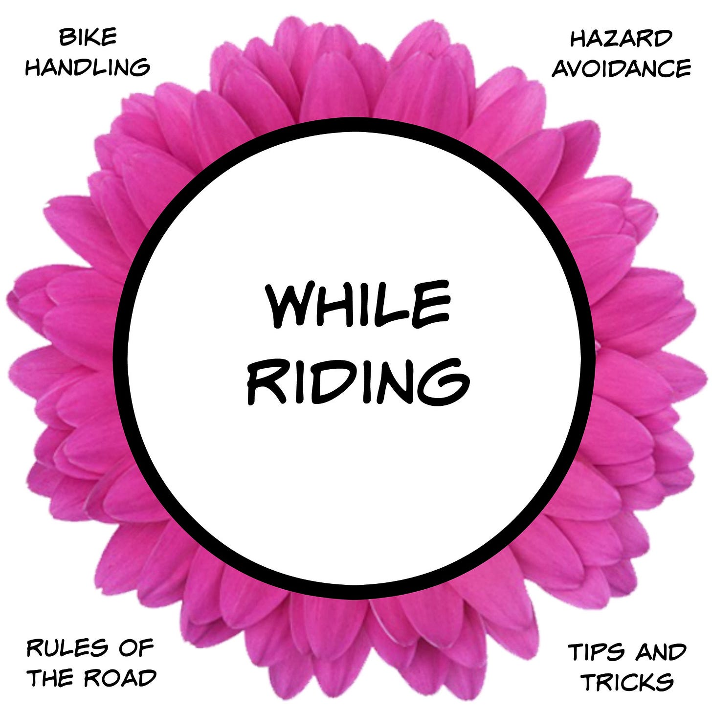 While Riding considerations