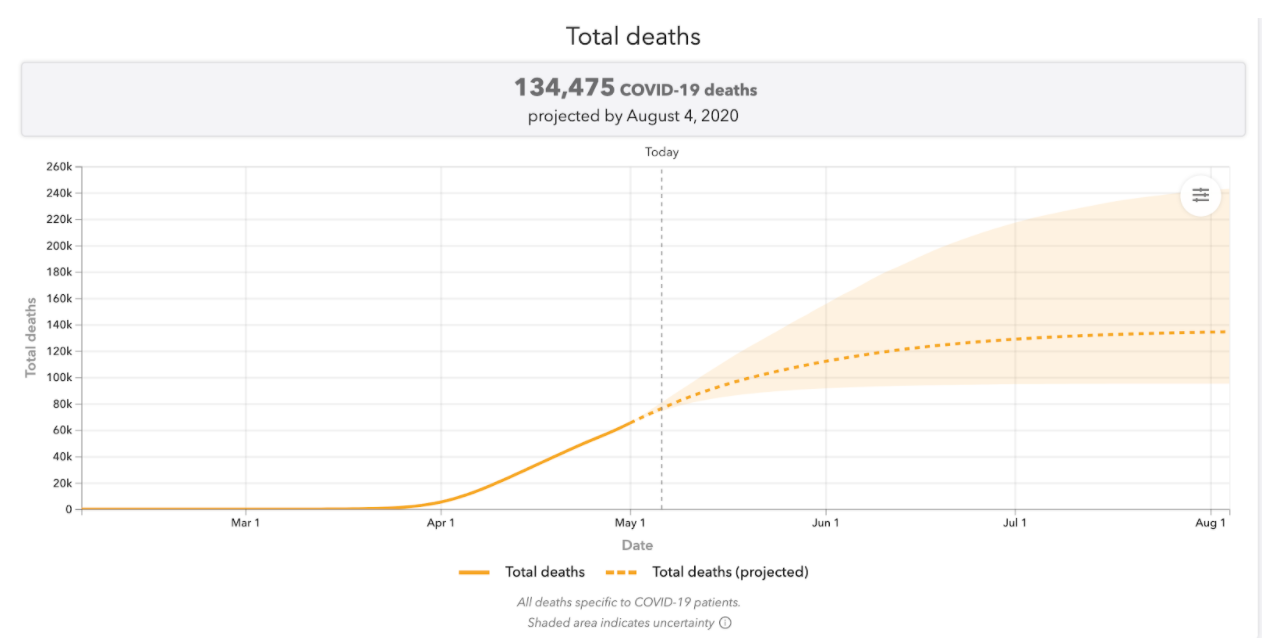 Total COVID Deaths.png