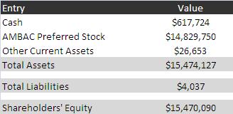 ALSC balance sheet