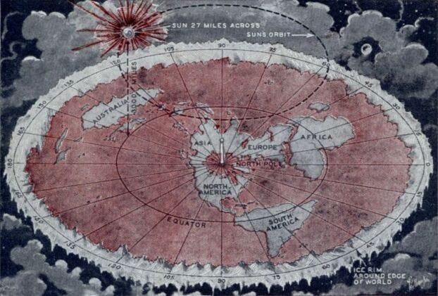 The Flat Earth.
