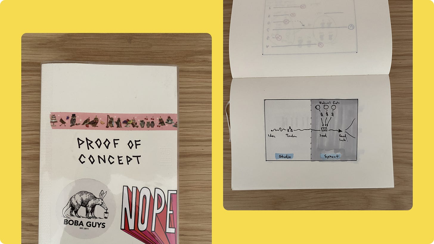 Cover of Midori notebook and a drawing.