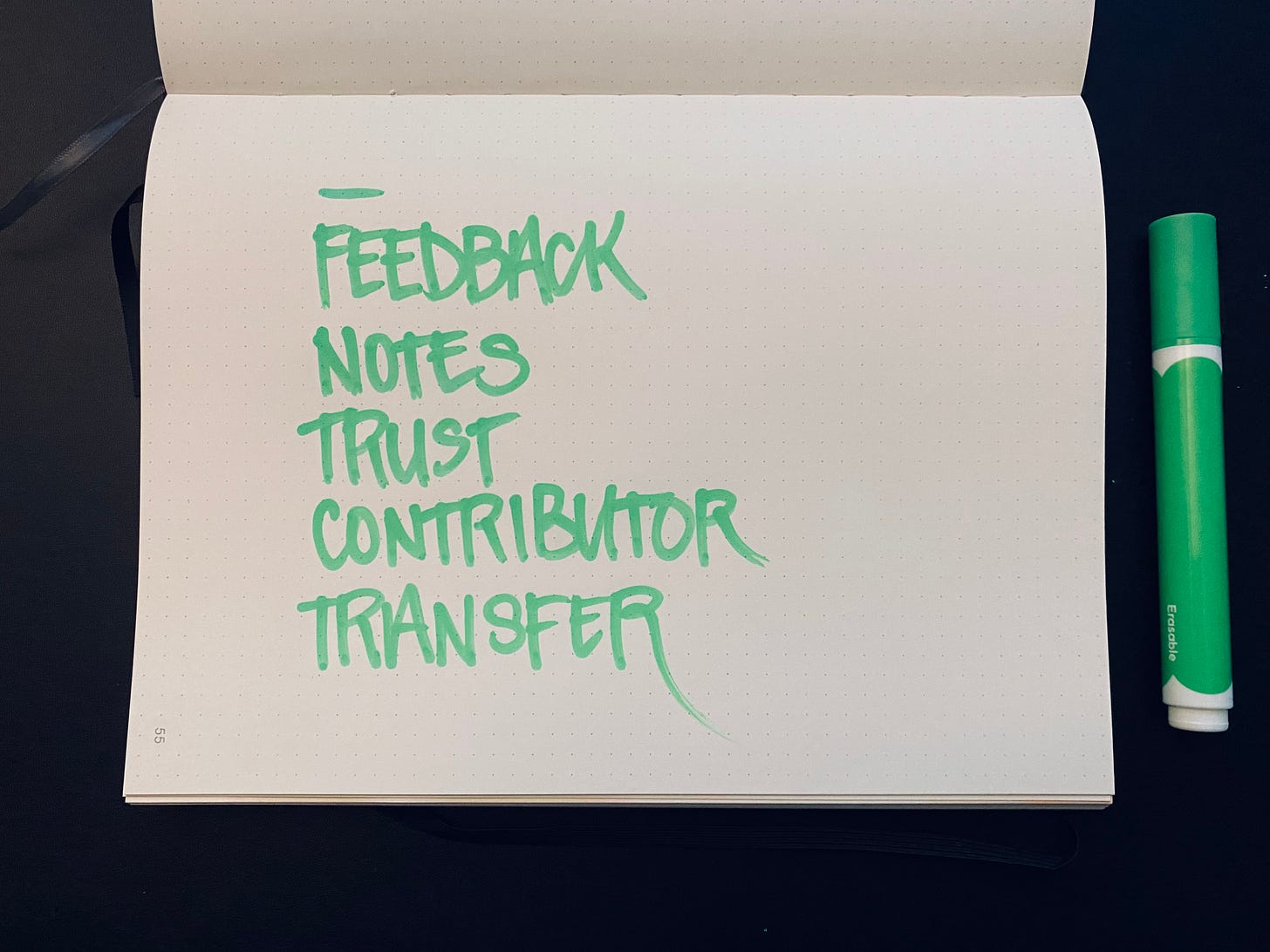 words written in green paint, in notebook page