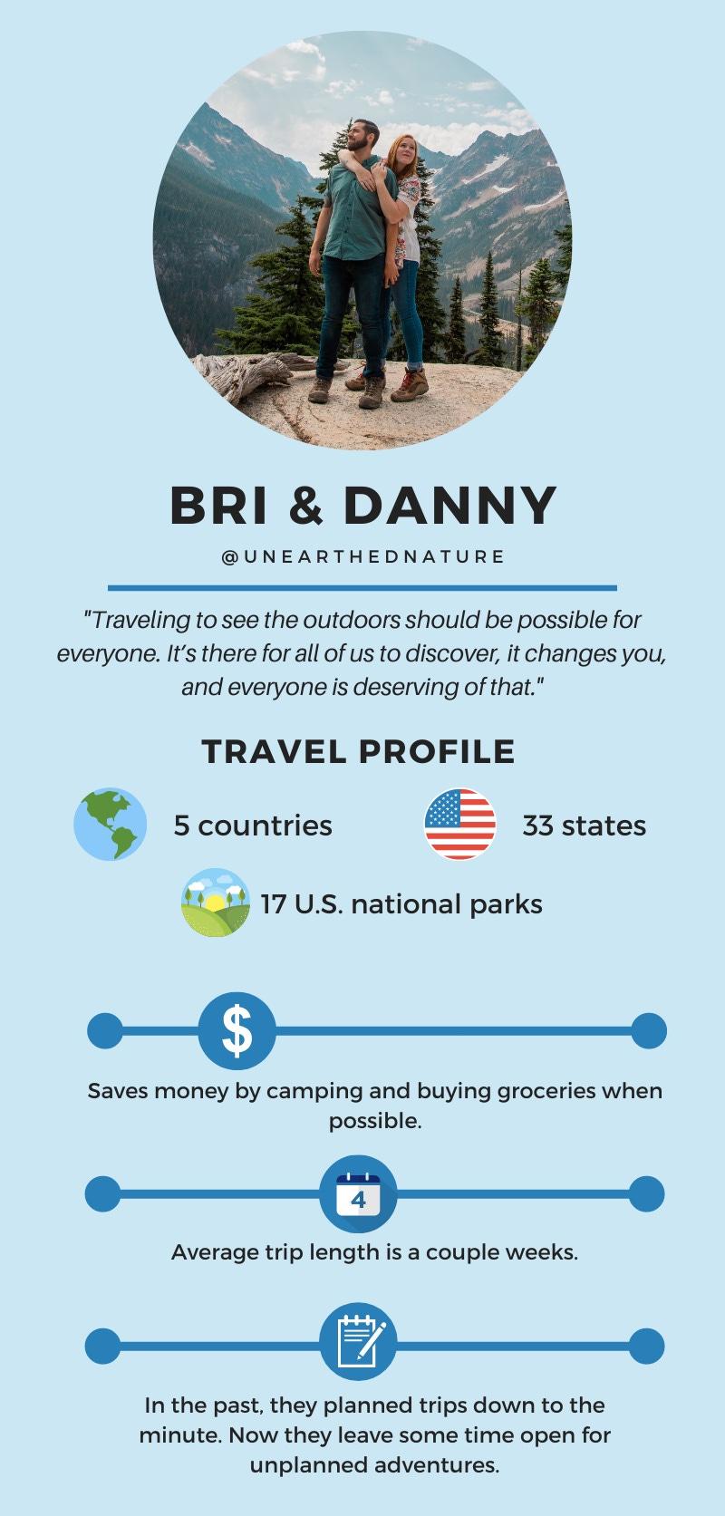 Bri and Danny travel profile