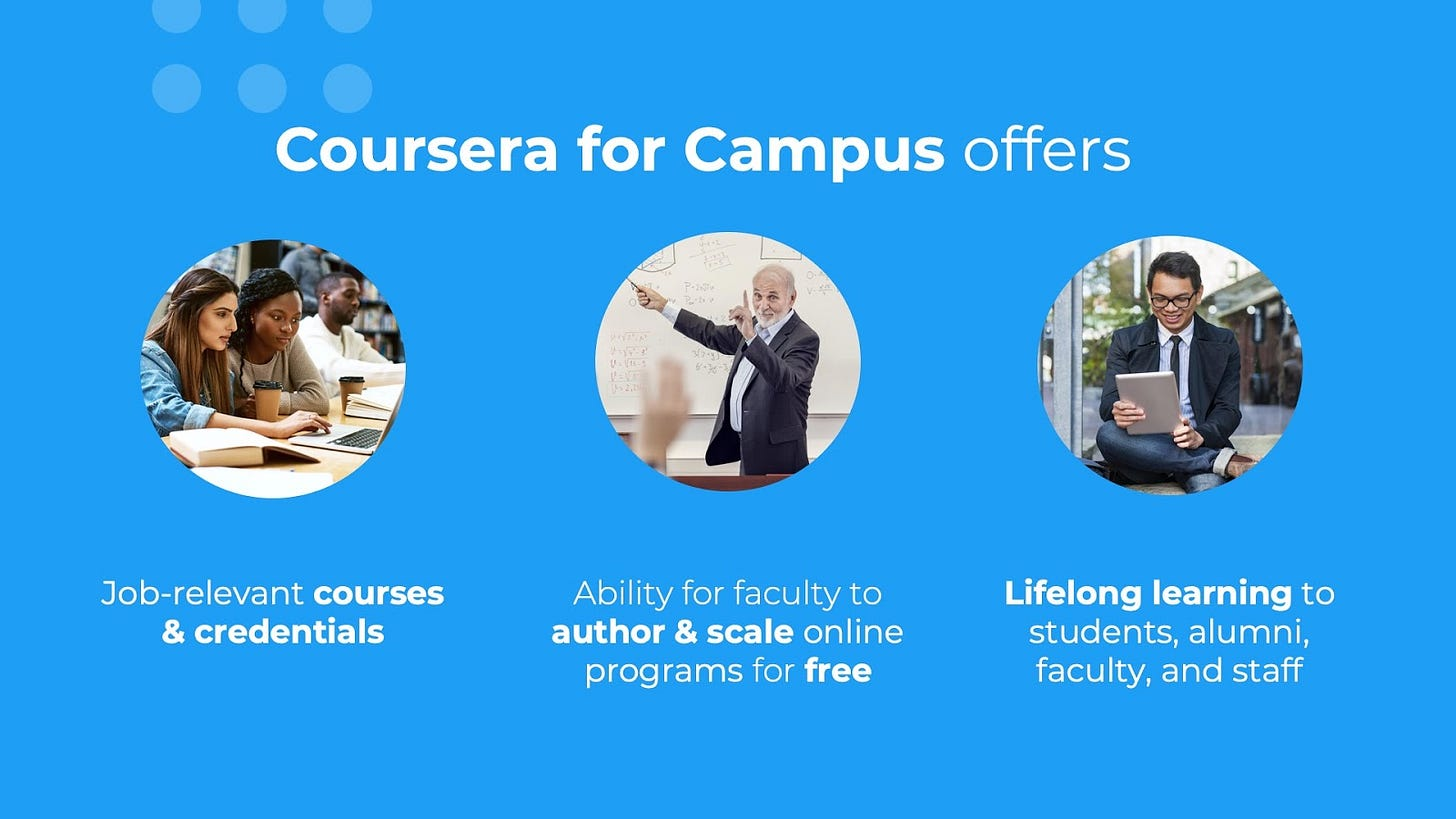 Coursera for Campus: A New Way to Help Universities Everywhere Deliver  Job-Relevant Learning | Coursera Blog