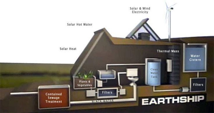 Earthships water treatment   Earthship homes   Pinterest