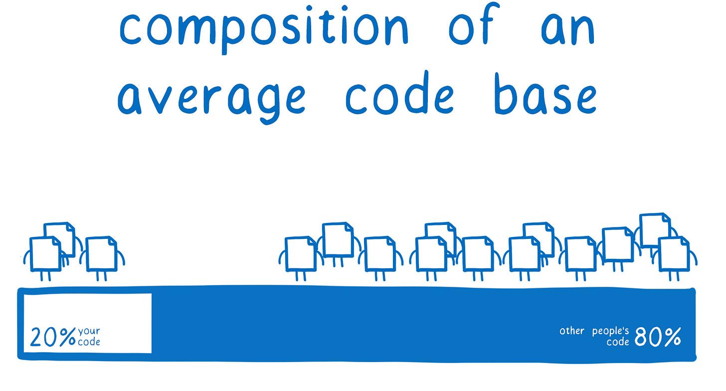 bytecodealliance
