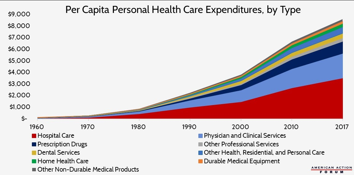 Hospital Markets and the Effects of Consolidation - AAF