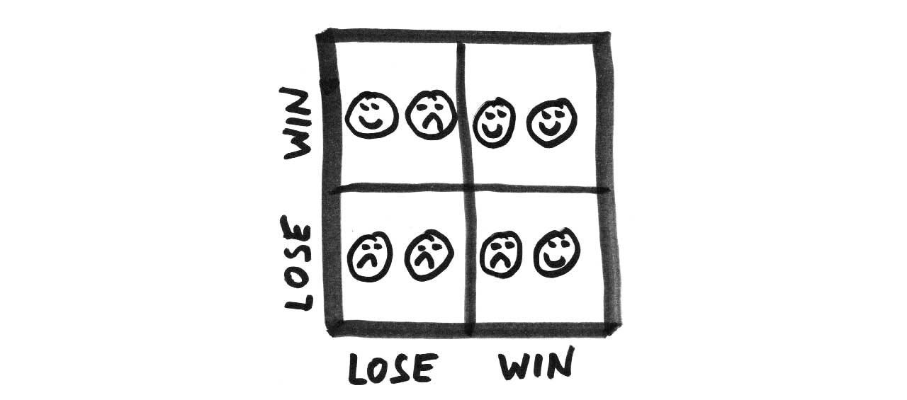 It's a win-win-win situation 🙄. If your BS meter hasn't gone off then… |  by Mike McFadden | Medium