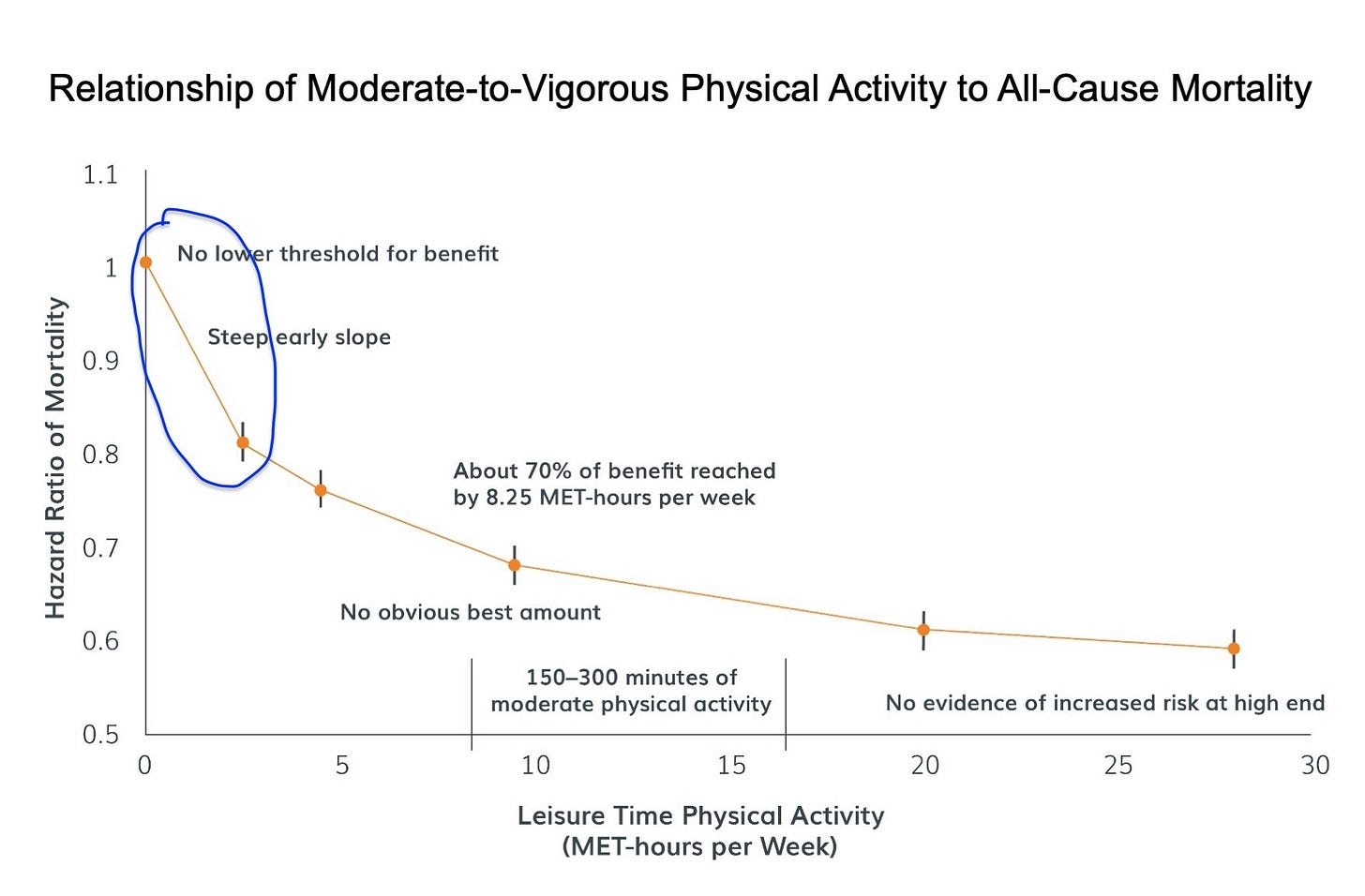 Physical_Activity_Guidelines_2nd_edition_Presentation.jpg