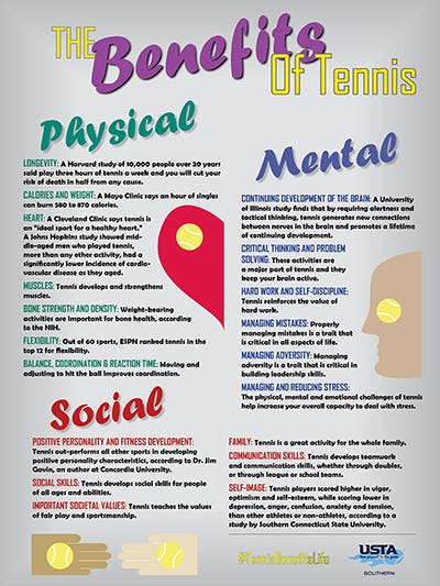 Benefits_of_tennis-all-letter_400