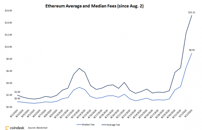 eth-fees-again