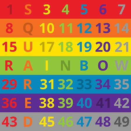Still image of the 7x7 rainbow grid of Rainbow Squared, with seven stripes in rainbow order each with numbers 1-49 on top of it with the numbers in rainbow order across it. Instead of numbers, the middle row says RAINBOW and the second column says SQUARED, intersecting at the A.