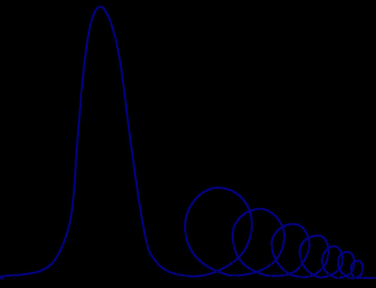 Euthanasia Coaster - Wikipedia