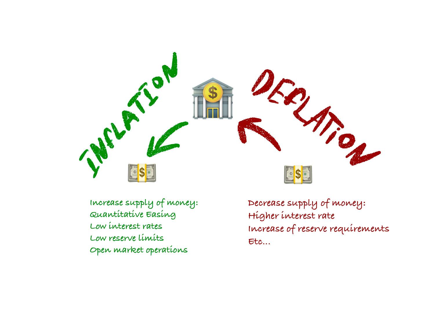 #003 Blunt Economics Part 2: Where did the money go?