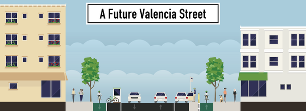 Lyft: Designing a Safer Valencia Street