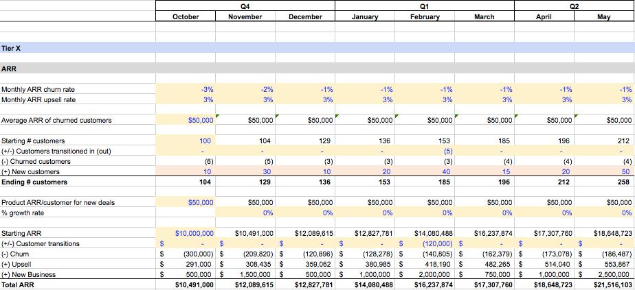 Blog post - Financial model 1