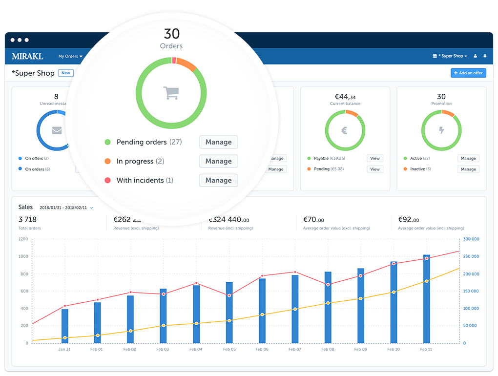 Mirakl B2C Marketplace Platform