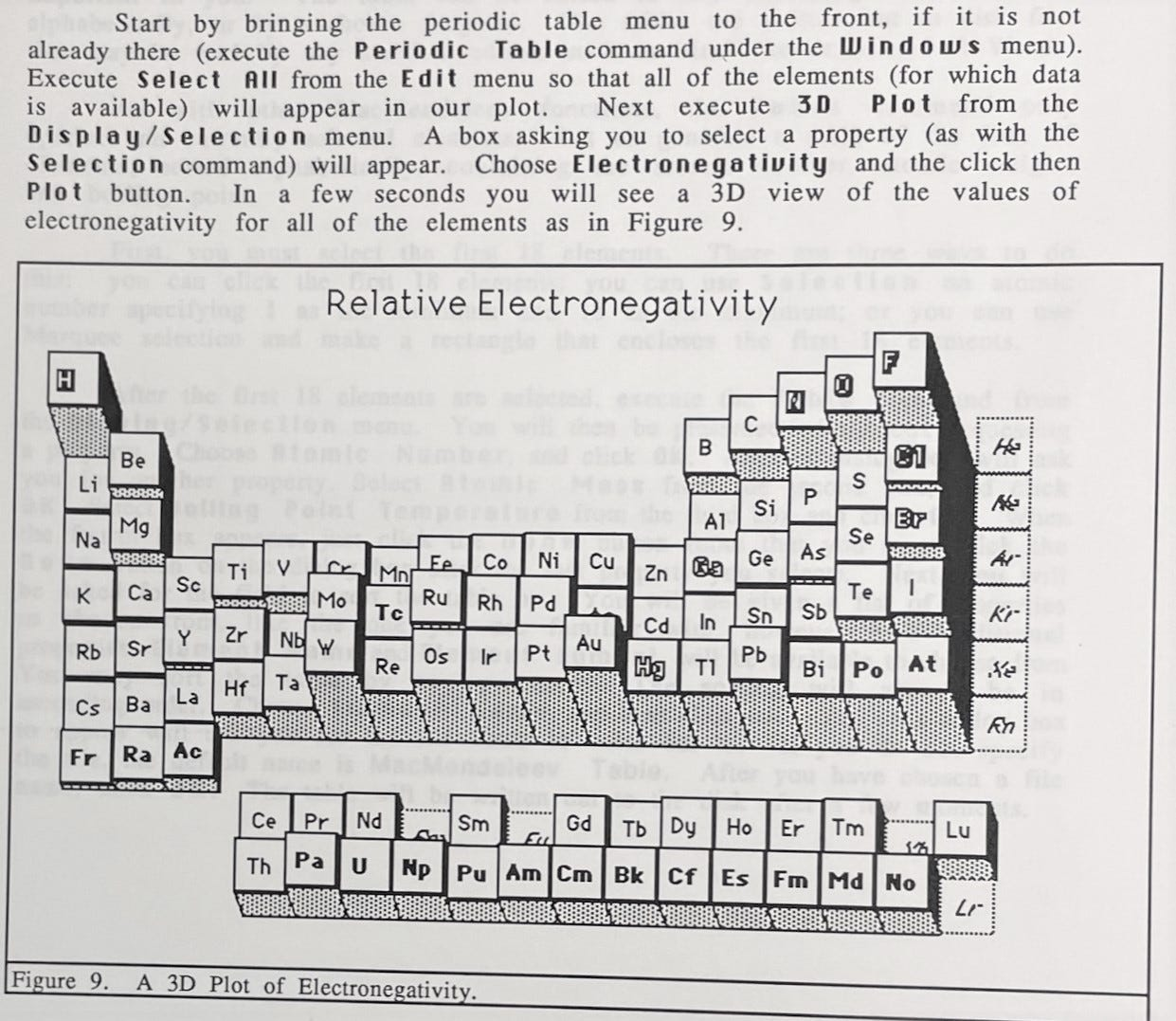 Some instructions on using the product MacMendeleev along with an image of the periodic table of elements where each element is raised as a bar chart relative to electronegativity value.