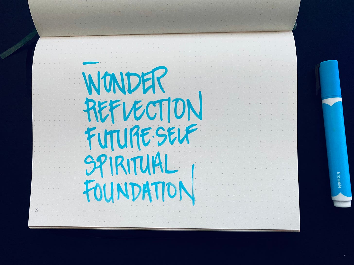 """The words """"wonder"""", """"reflection"""", """"future self"""", """"spiritual"""", and """"foundation"""", written in a notebook with an blue paint marker"""