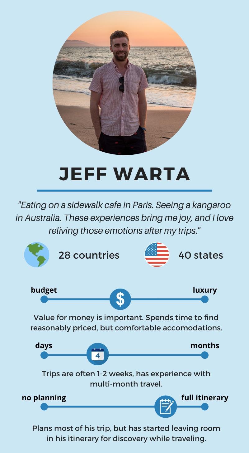 Jeff Warta travel graphic