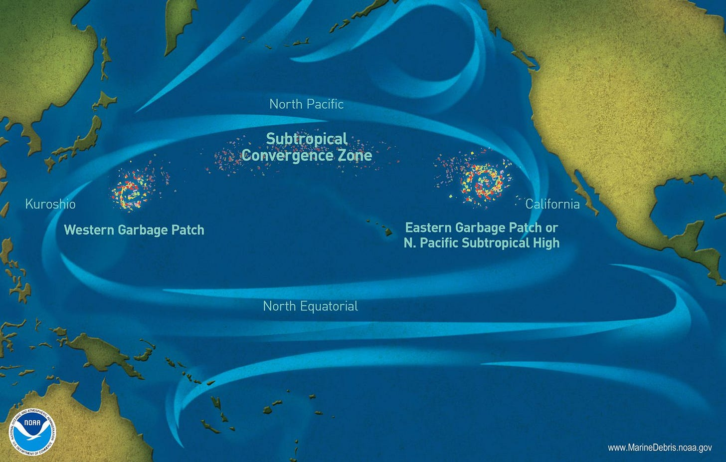 The Great Pacific Garbage Patch is a collection of marine debris in the North Pacific Ocean. Also known as the Pacific trash vortex, the garbage patch is actually two distinct collections of debris bounded by the massive North Pacific Subtropical Gyre.