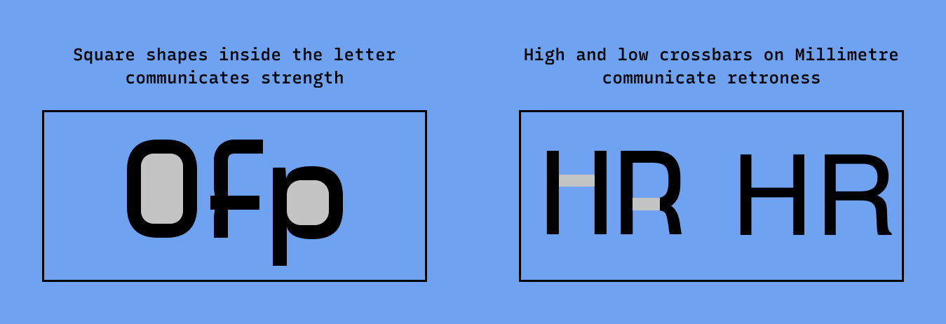 {img: top–details of the font showing square shape and crossbars; bottom–various weights of Millimetre}